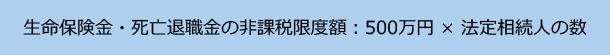 生命保険金・死亡退職金の非課税限度額:500万円×法定相続人の数